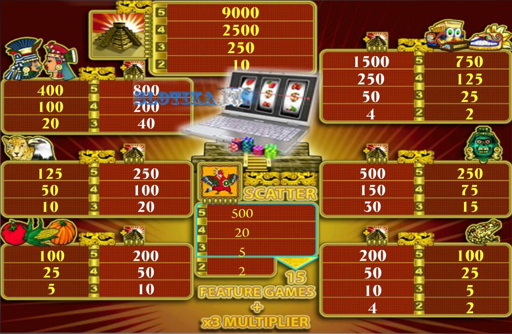 Игровые автоматы 90-х играть бесплатно онлайн полуавтоматы сварочные углекислотные своими руками