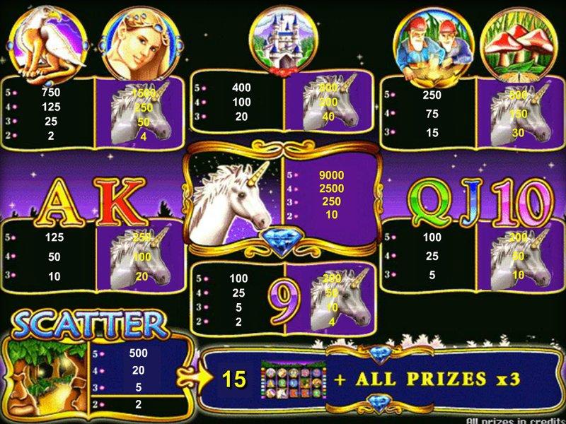 Играть на деньги в Гаминаторы - игровые автоматы